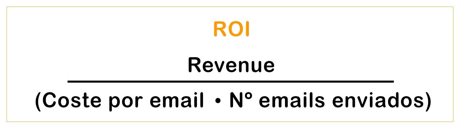 Calcular ROI en campañas de emailing