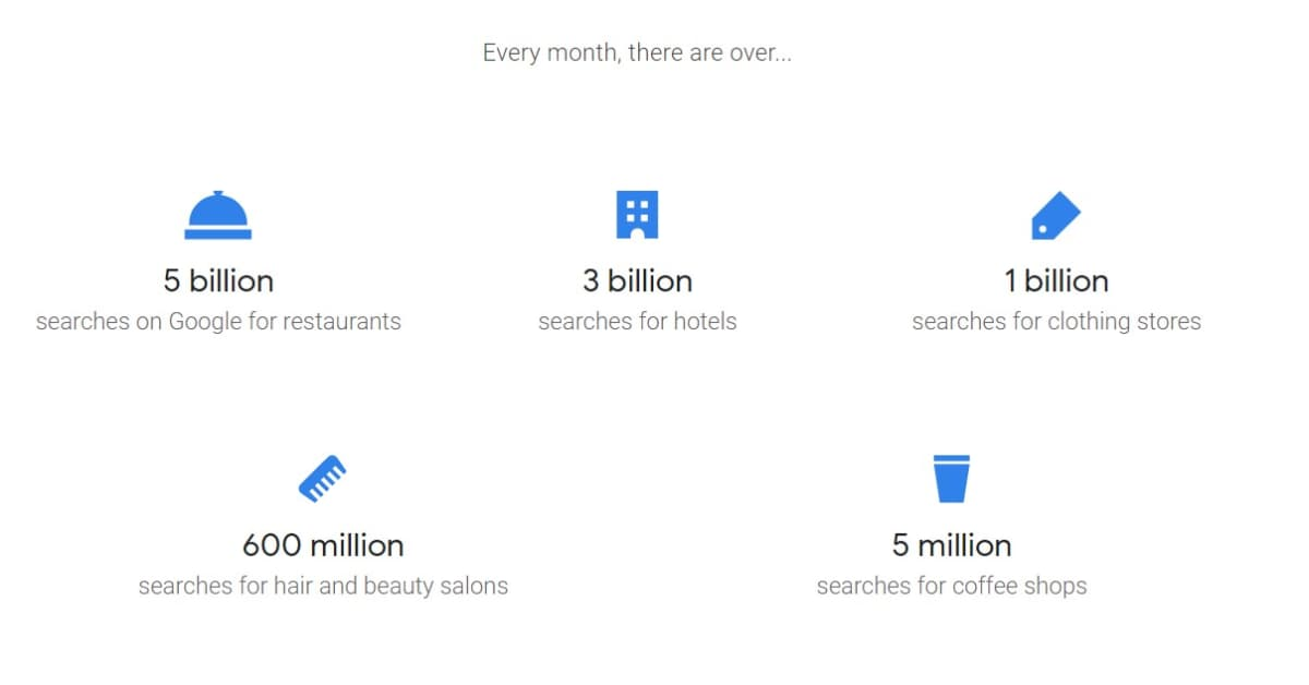near-me-searches-google-my-business-per-month